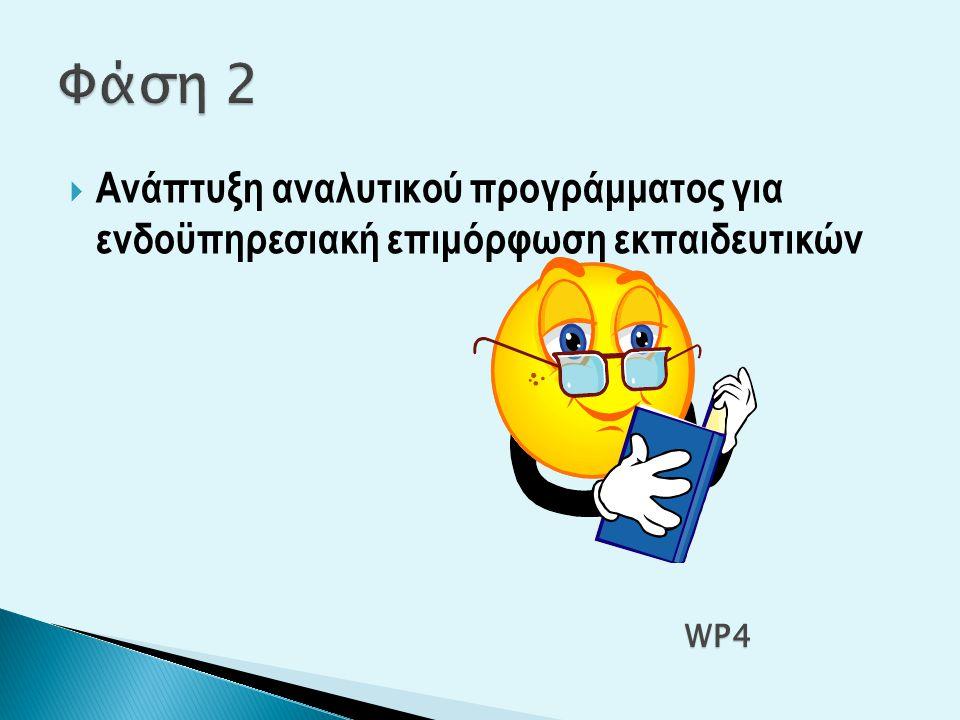 Φάση 2 Ανάπτυξη αναλυτικού προγράμματος για ενδοϋπηρεσιακή επιμόρφωση εκπαιδευτικών.