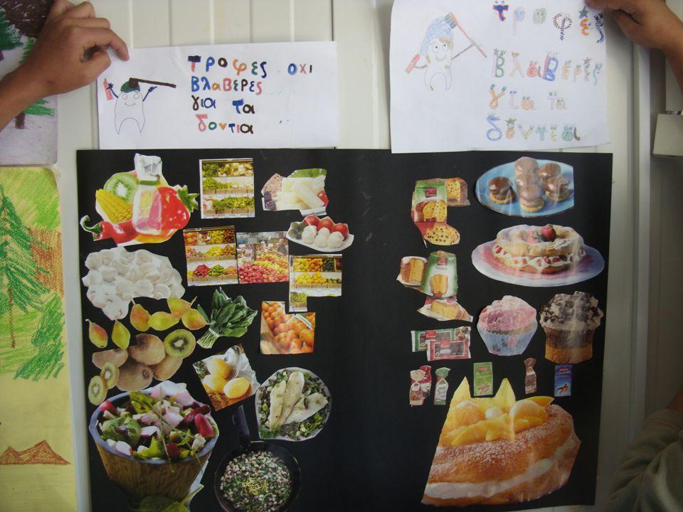 Κατασκευή κολάζ με φωτογραφίες τροφίμων.