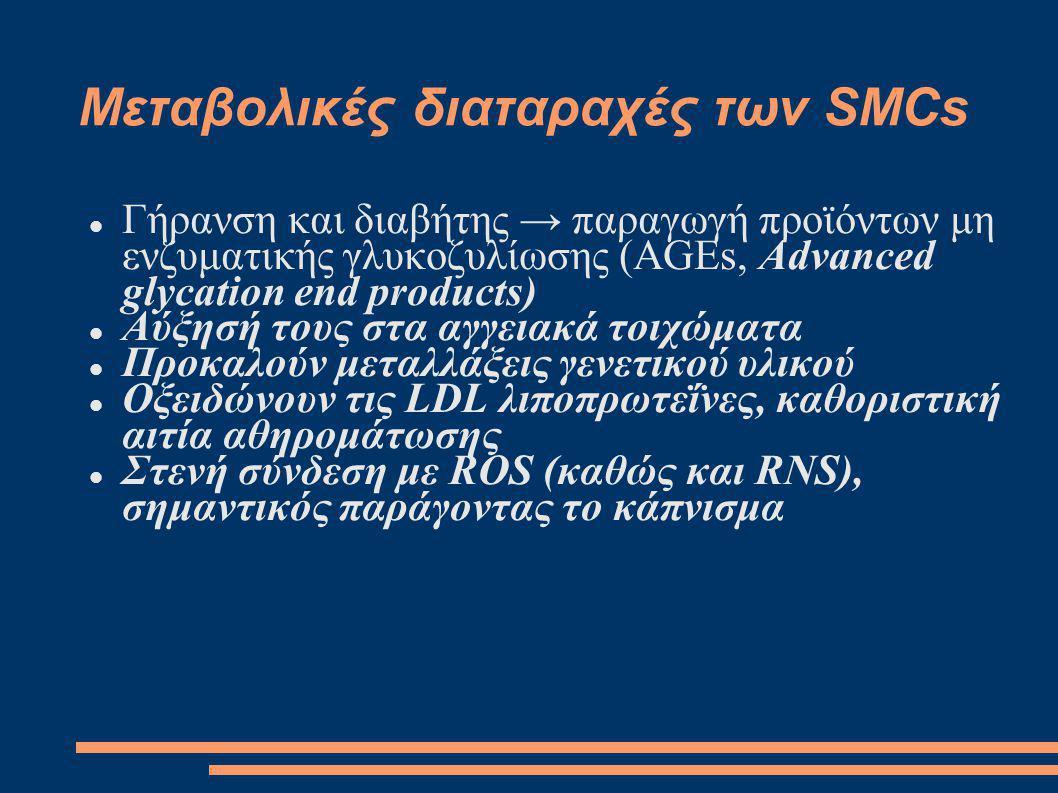 Μεταβολικές διαταραχές των SMCs