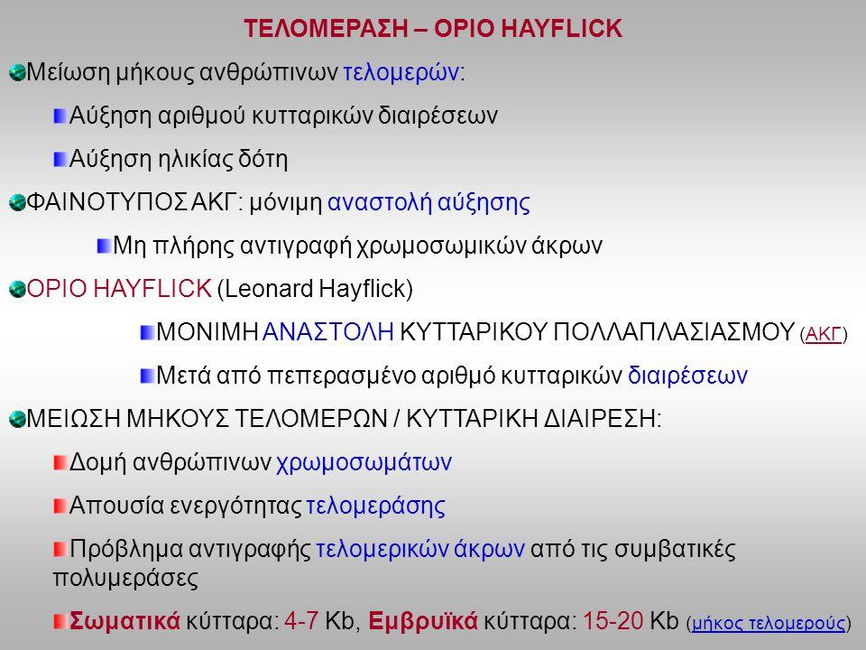 ΤΕΛΟΜΕΡΑΣΗ – ΟΡΙΟ HAYFLICK