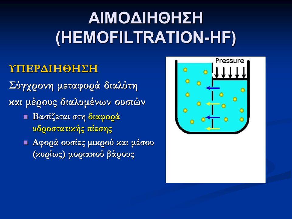 ΑΙΜΟΔΙΗΘΗΣΗ (HEMOFILTRATION-HF)
