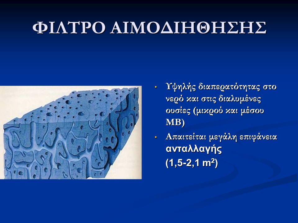 ΦΙΛΤΡΟ ΑΙΜΟΔΙΗΘΗΣΗΣ Υψηλής διαπερατότητας στο νερό και στις διαλυμένες ουσίες (μικρού και μέσου ΜΒ)
