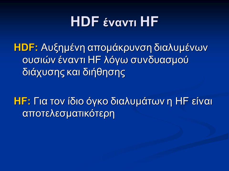 HDF έναντι HF HDF: Αυξημένη απομάκρυνση διαλυμένων ουσιών έναντι HF λόγω συνδυασμού διάχυσης και διήθησης.