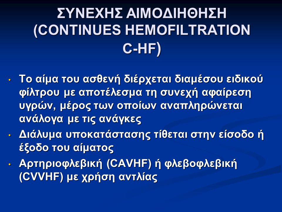 ΣΥΝΕΧΗΣ ΑΙΜΟΔΙΗΘΗΣΗ (CONTINUES HEMOFILTRATION C-HF)