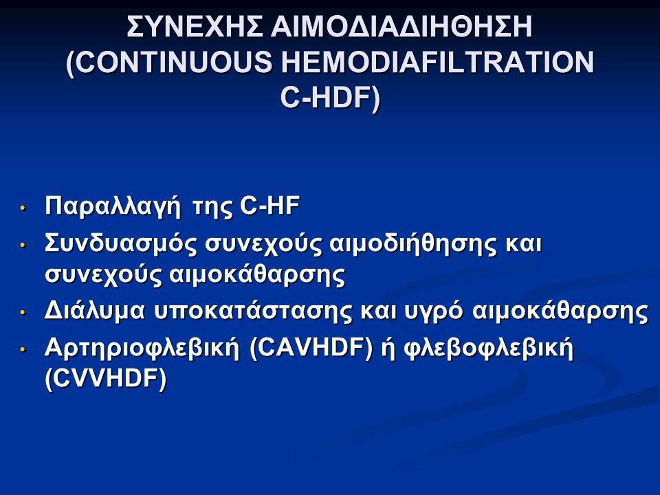 ΣΥΝΕΧΗΣ ΑΙΜΟΔΙΑΔΙΗΘΗΣΗ (CONTINUOUS HEMODIAFILTRATION C-HDF)