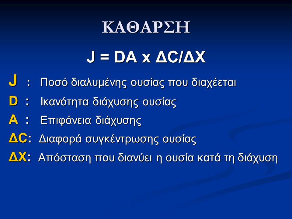ΚΑΘΑΡΣΗ J = DA x ΔC/ΔΧ J : Ποσό διαλυμένης ουσίας που διαχέεται
