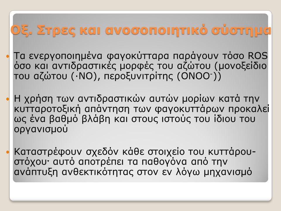 Οξ. Στρες και ανοσοποιητικό σύστημα