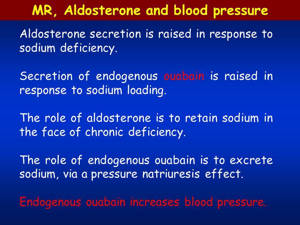 MR, Aldosterone and blood pressure