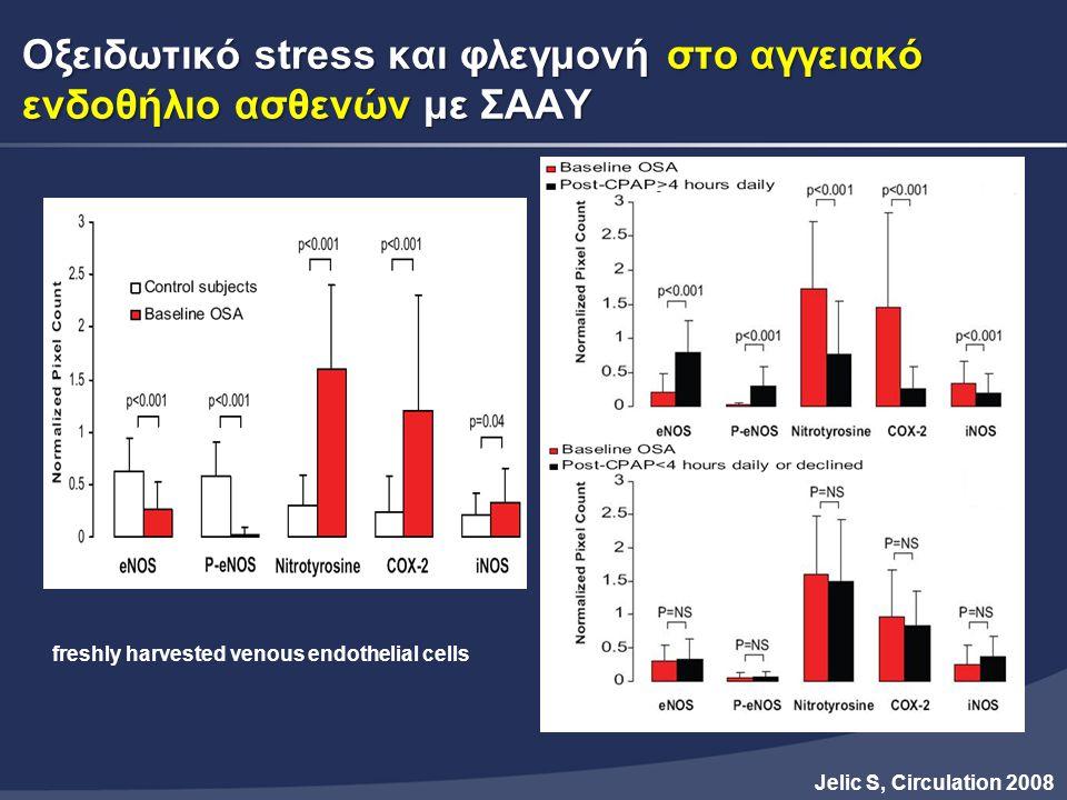 Οξειδωτικό stress και φλεγμονή στο αγγειακό ενδοθήλιο ασθενών με ΣΑΑΥ