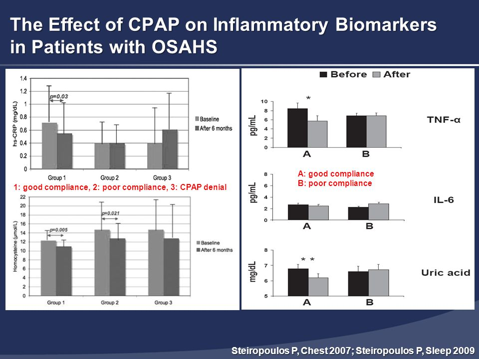 The Effect of CPAP on Inflammatory Biomarkers in Patients with OSAHS