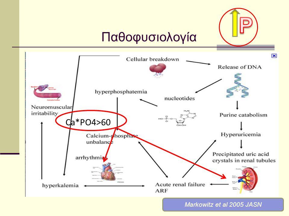 P Παθοφυσιολογία Ca*PO4>60 Markowitz et al 2005 JASN