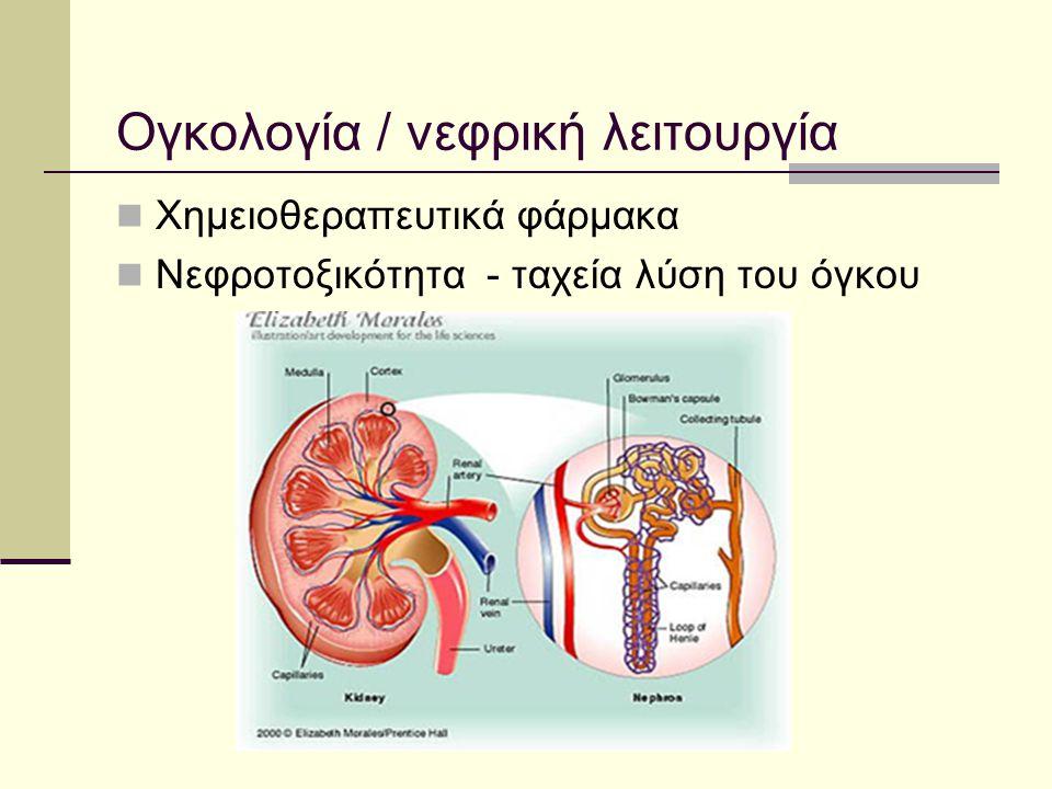 Ογκολογία / νεφρική λειτουργία