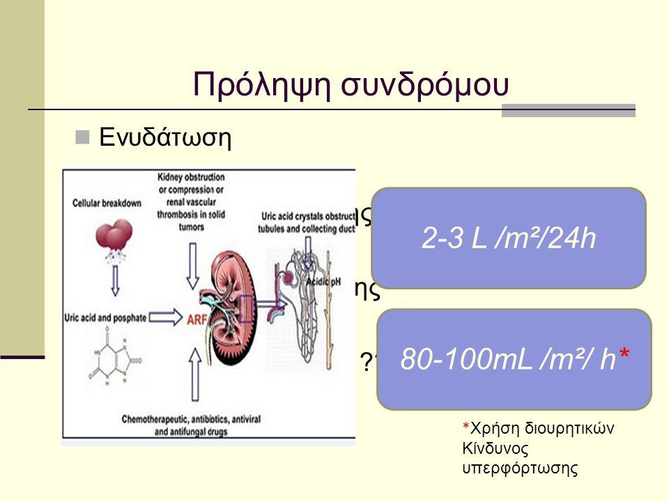 Πρόληψη συνδρόμου 2-3 L /m²/24h 80-100mL /m²/ h* Ενυδάτωση
