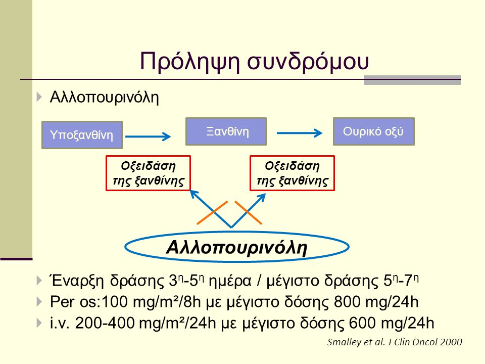 Πρόληψη συνδρόμου Αλλοπουρινόλη Αλλοπουρινόλη