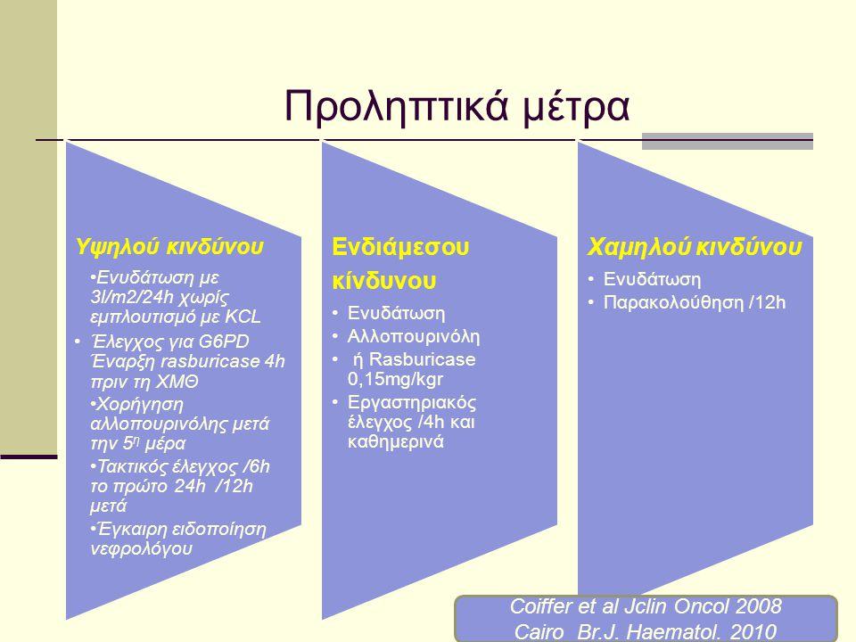 Coiffer et al Jclin Oncol 2008