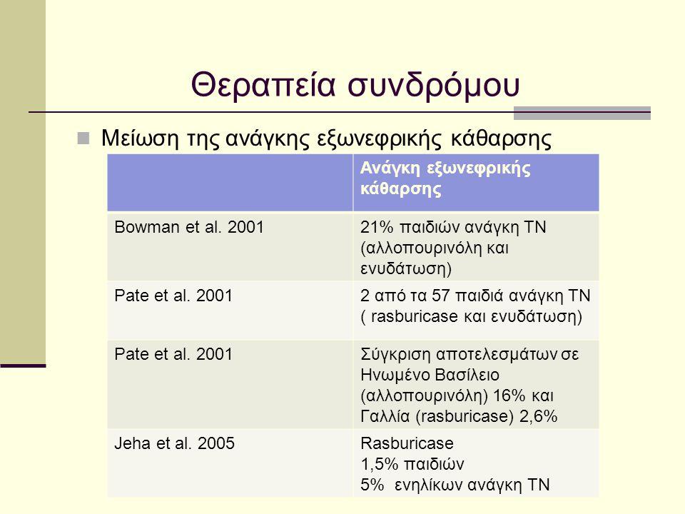 Θεραπεία συνδρόμου Μείωση της ανάγκης εξωνεφρικής κάθαρσης