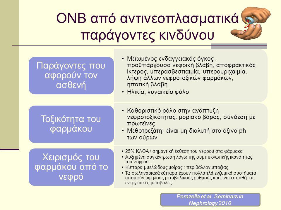 ΟΝΒ από αντινεοπλασματικά παράγοντες κινδύνου