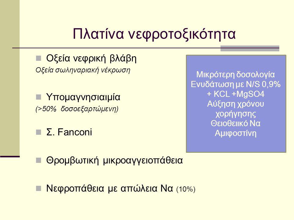 Πλατίνα νεφροτοξικότητα