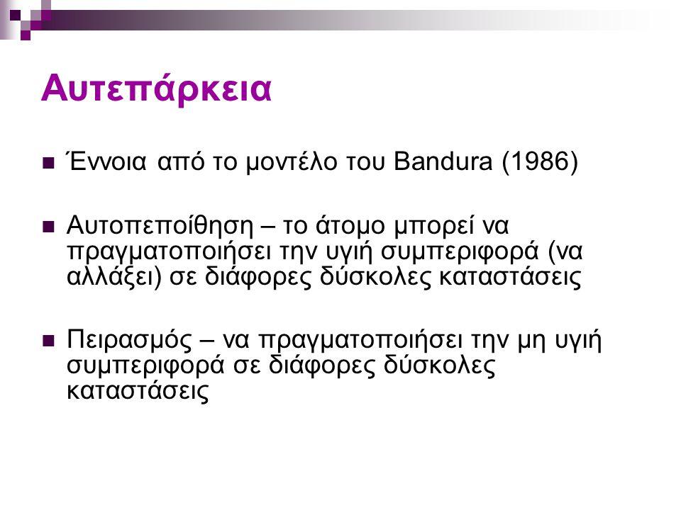 Αυτεπάρκεια Έννοια από το μοντέλο του Bandura (1986)