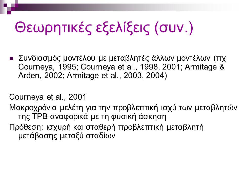 Θεωρητικές εξελίξεις (συν.)