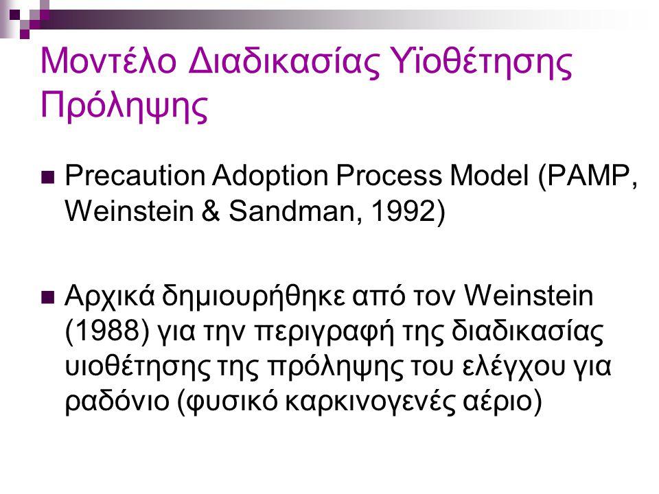 Μοντέλο Διαδικασίας Υϊοθέτησης Πρόληψης