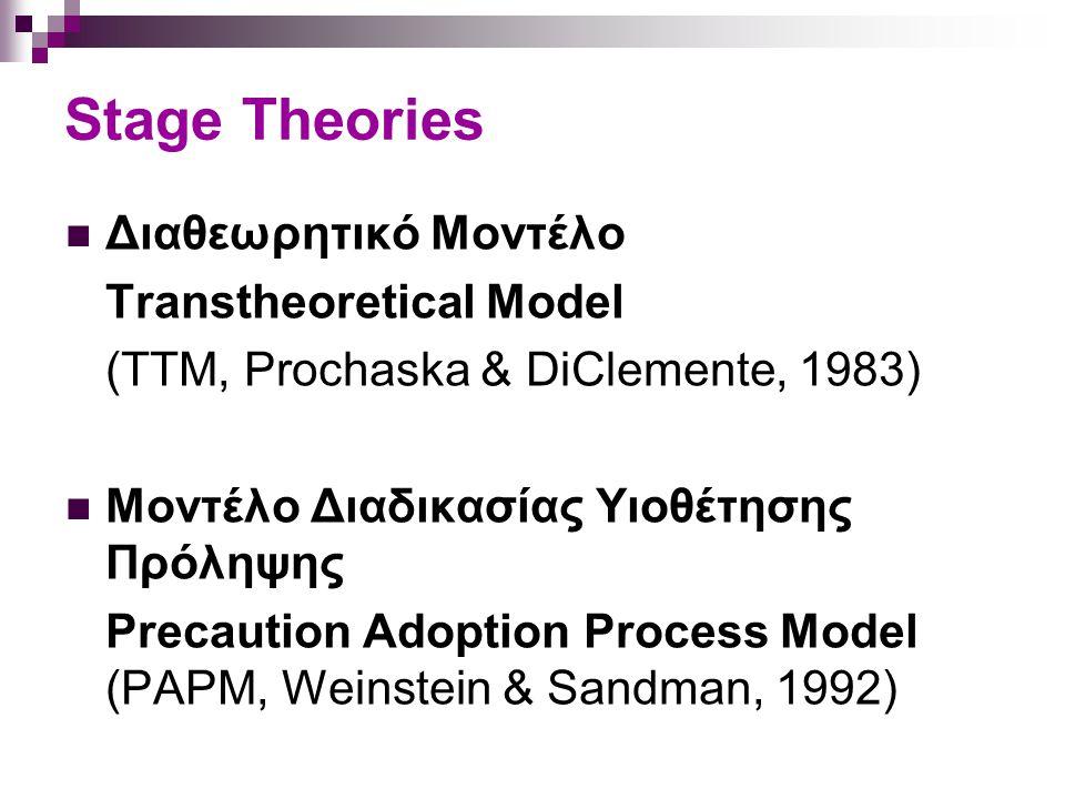 Stage Theories Διαθεωρητικό Μοντέλο Transtheoretical Model