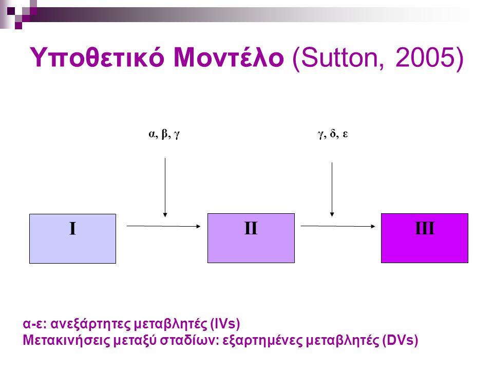 Υποθετικό Mοντέλο (Sutton, 2005)