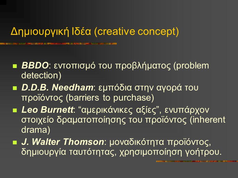 Δημιουργική Ιδέα (creative concept)