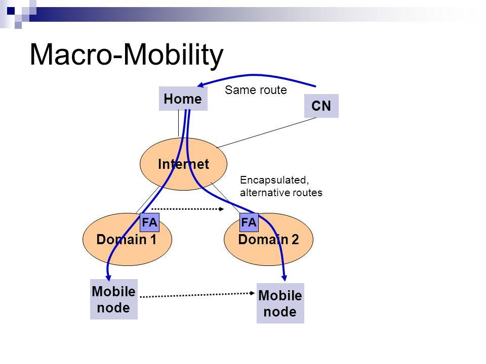 Macro-Mobility Home CN Internet Domain 1 Domain 2 Mobile node Mobile