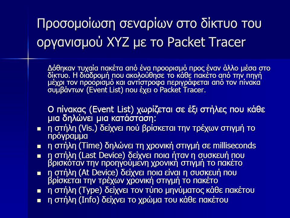 Προσομοίωση σεναρίων στο δίκτυο του οργανισμού ΧΥΖ με το Packet Tracer