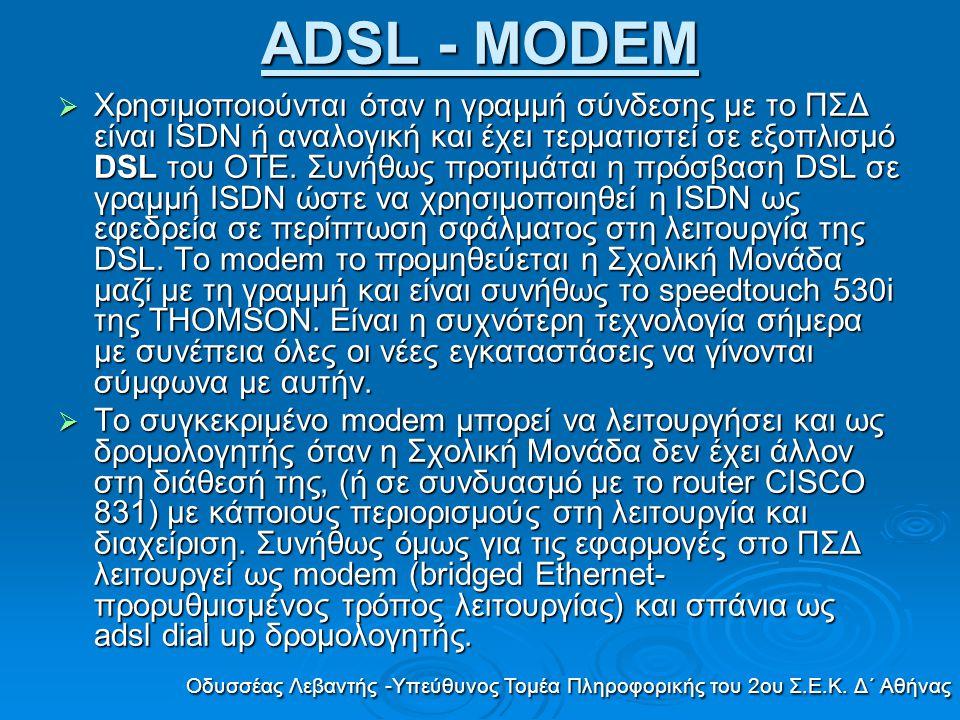 ADSL - MODEM