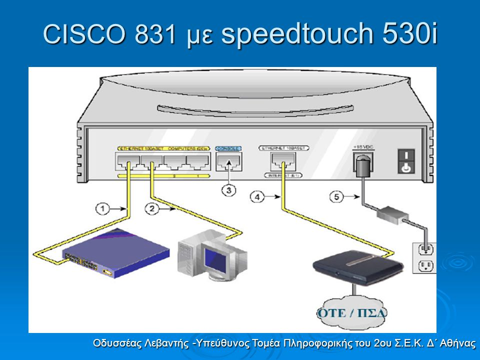 CISCO 831 με speedtouch 530i Οδυσσέας Λεβαντής -Υπεύθυνος Τομέα Πληροφορικής του 2ου Σ.Ε.Κ.