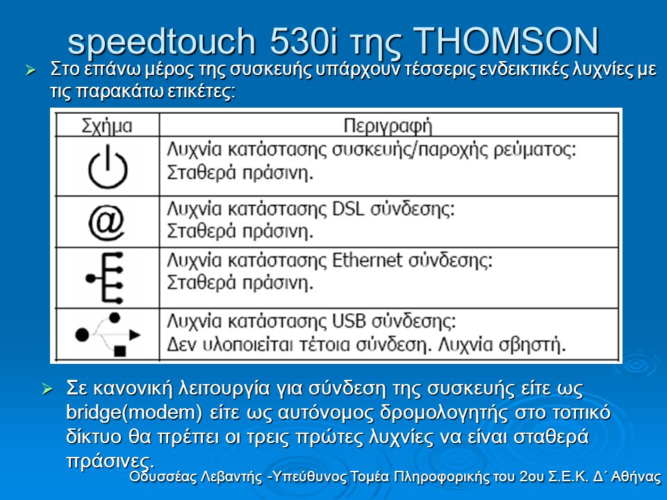 speedtouch 530i της THOMSON