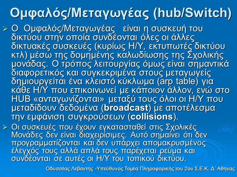 Ομφαλός/Μεταγωγέας (hub/Switch)