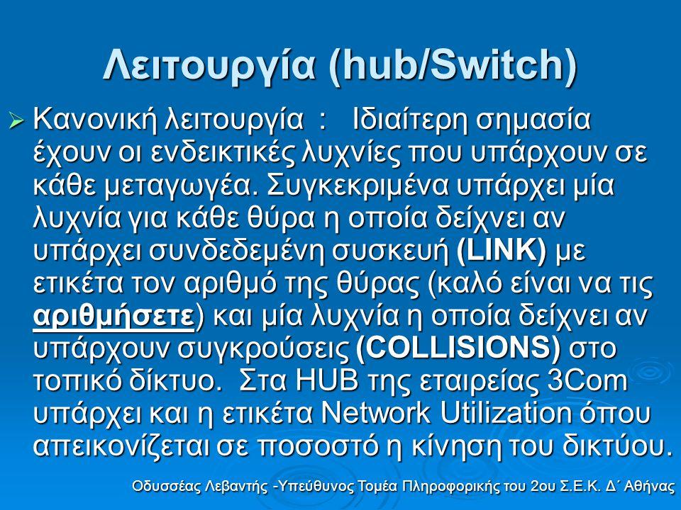 Λειτουργία (hub/Switch)