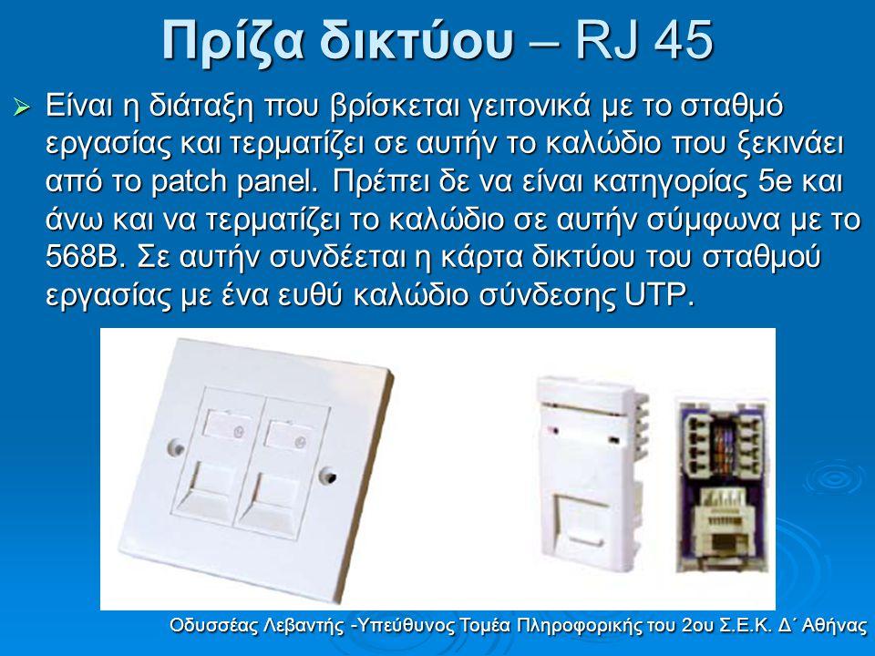 Πρίζα δικτύου – RJ 45