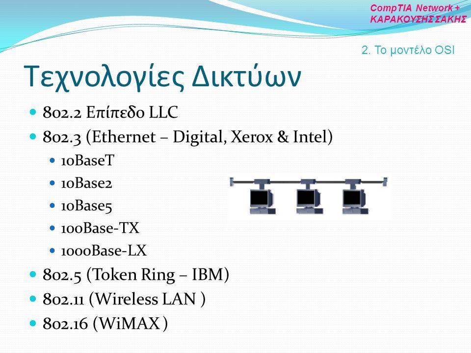 Τεχνολογίες Δικτύων 802.2 Επίπεδο LLC