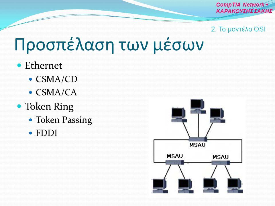 Προσπέλαση των μέσων Ethernet Token Ring CSMA/CD CSMA/CA Token Passing