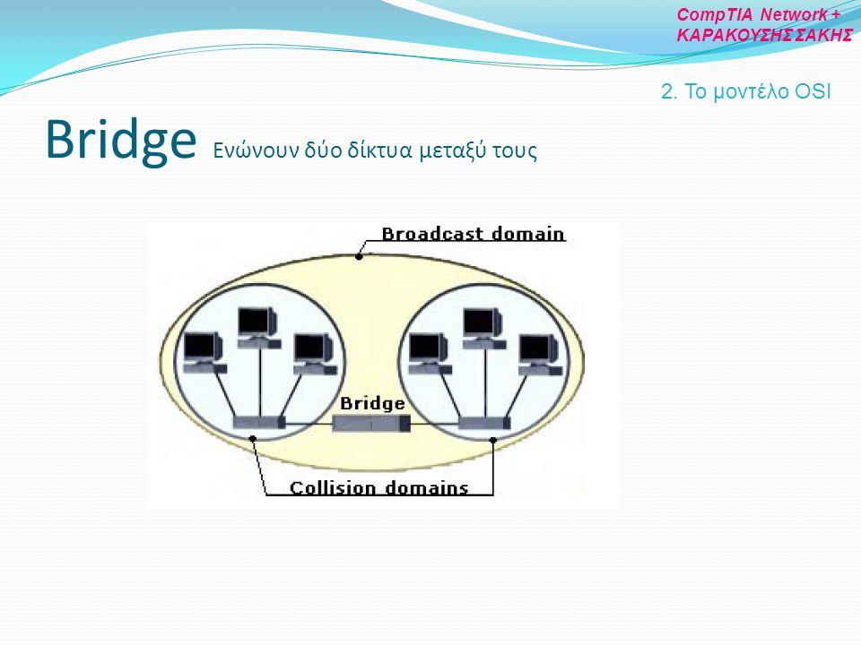 Bridge Ενώνουν δύο δίκτυα μεταξύ τους