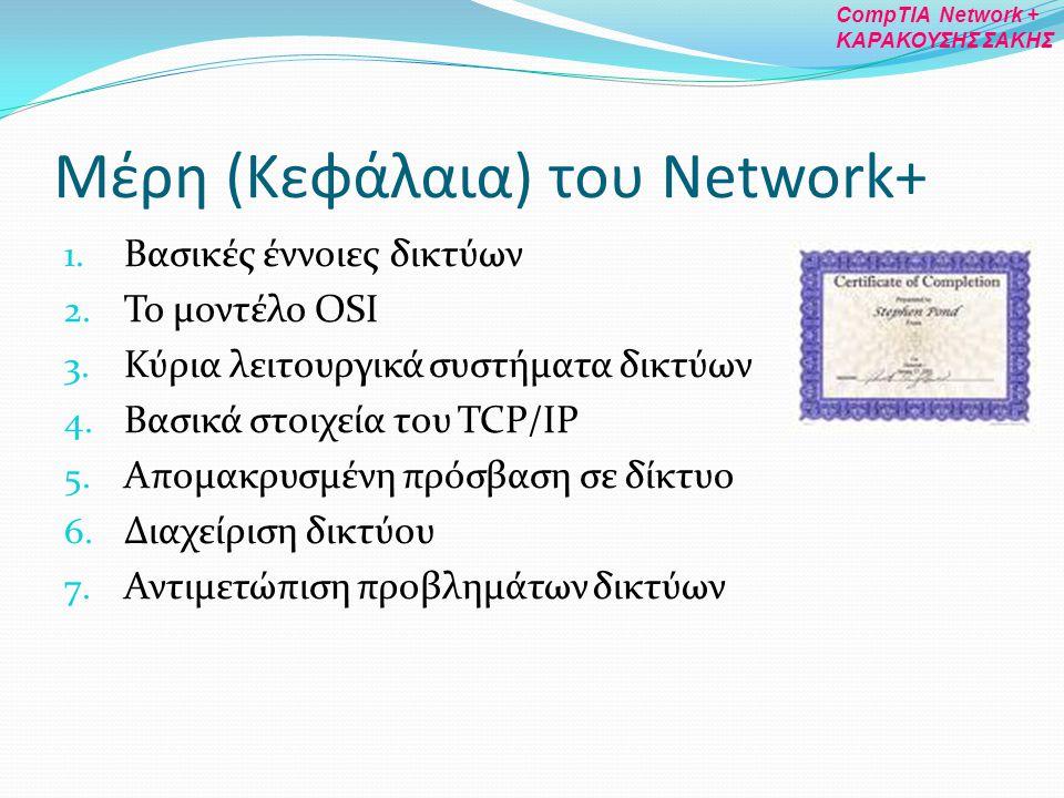 Μέρη (Κεφάλαια) του Network+