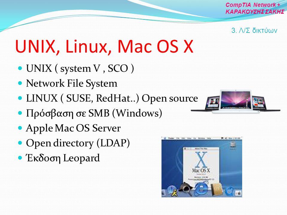 UNIX, Linux, Mac OS X UNIX ( system V , SCO ) Network File System