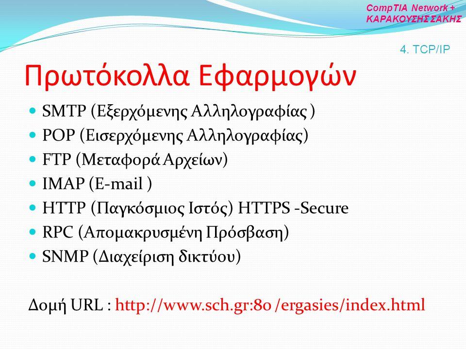 Πρωτόκολλα Εφαρμογών SMTP (Εξερχόμενης Αλληλογραφίας )