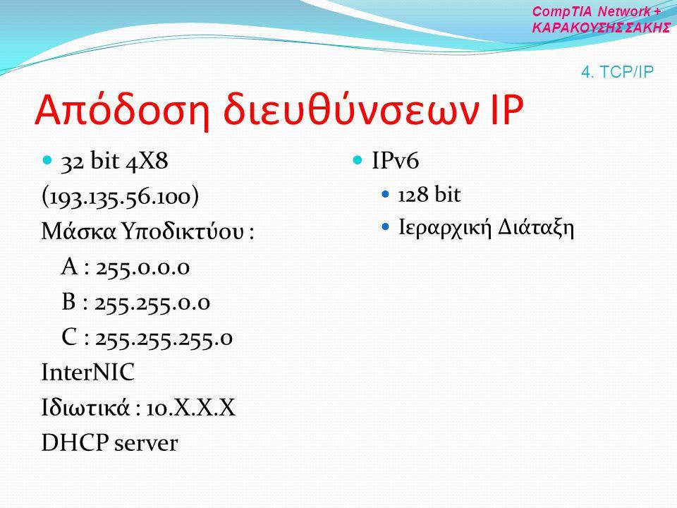 Απόδοση διευθύνσεων IP