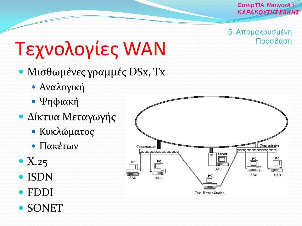 Τεχνολογίες WAN Μισθωμένες γραμμές DSx, Tx Δίκτυα Μεταγωγής Χ.25 ISDN
