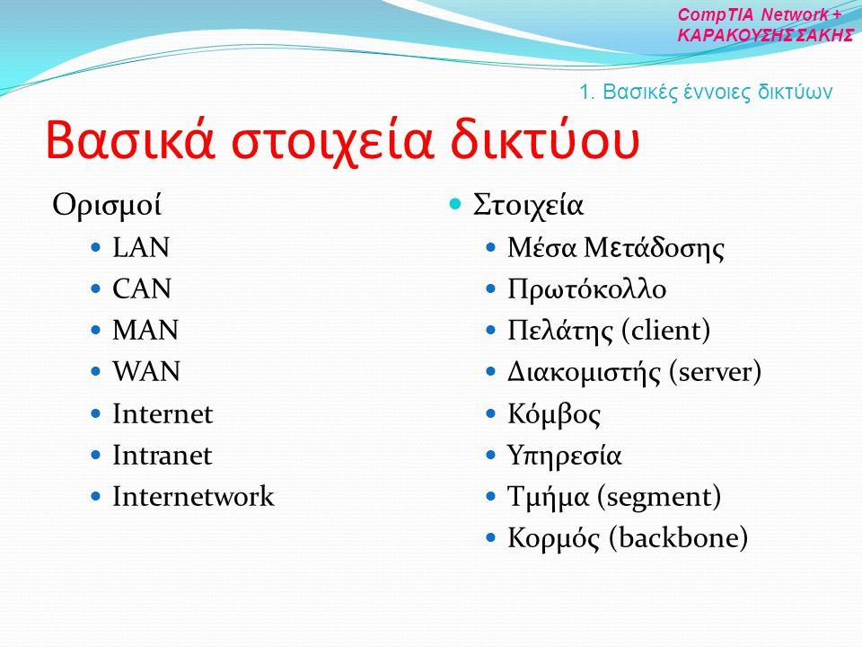 Βασικά στοιχεία δικτύου