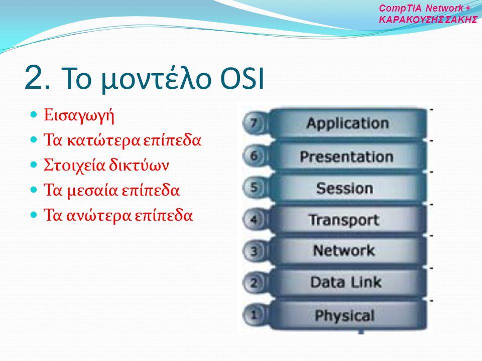 2. Το μοντέλο OSI Εισαγωγή Τα κατώτερα επίπεδα Στοιχεία δικτύων