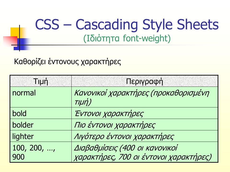 CSS – Cascading Style Sheets (Ιδιότητα font-weight)