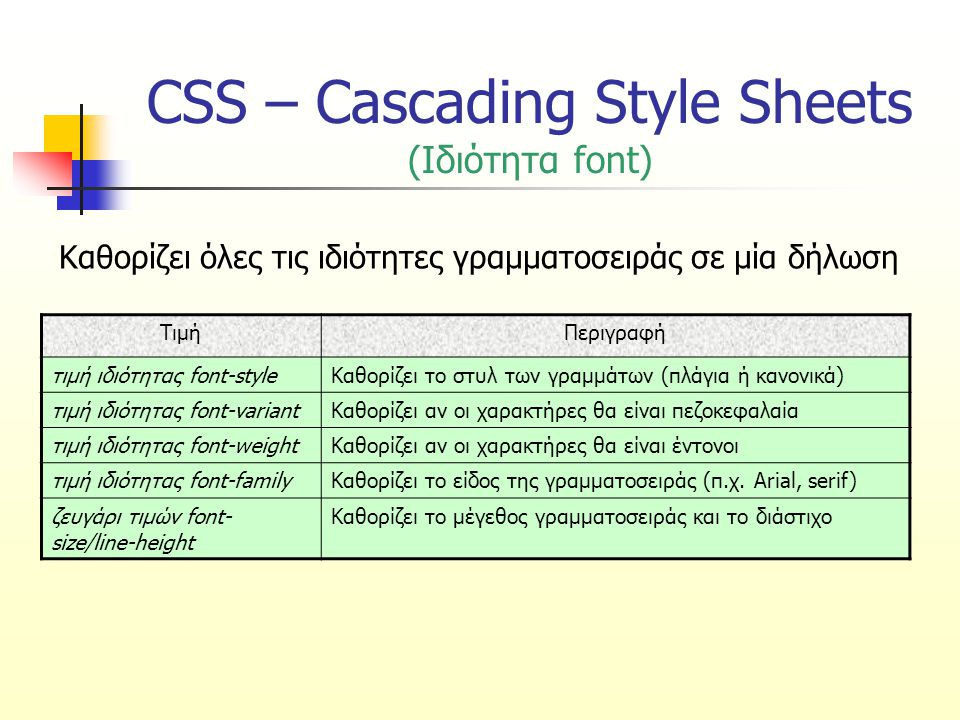 CSS – Cascading Style Sheets (Ιδιότητα font)