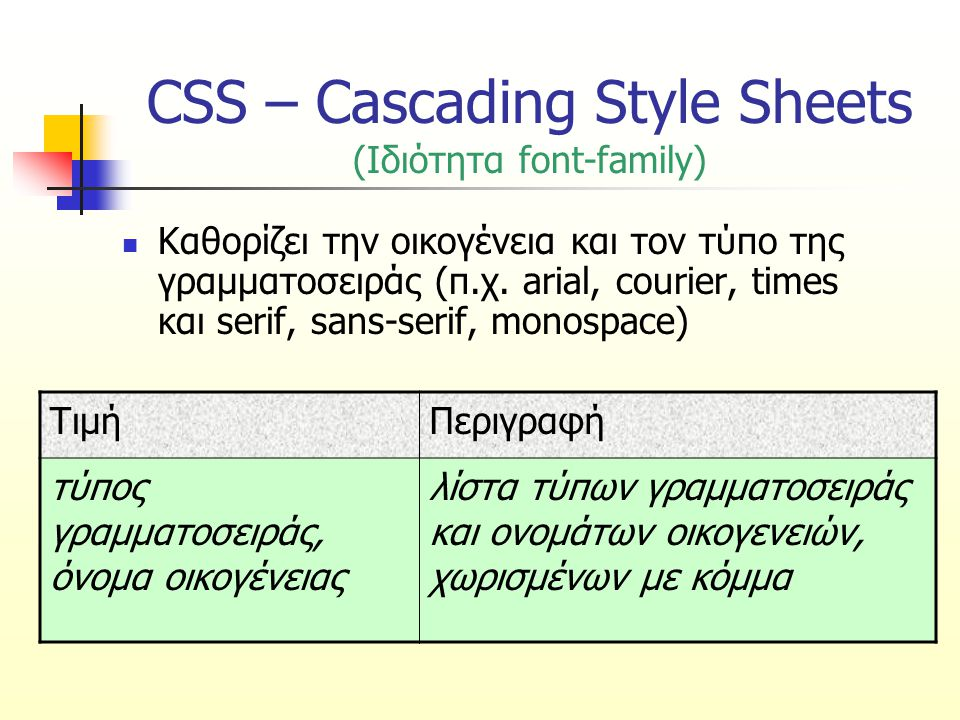 CSS – Cascading Style Sheets (Ιδιότητα font-family)