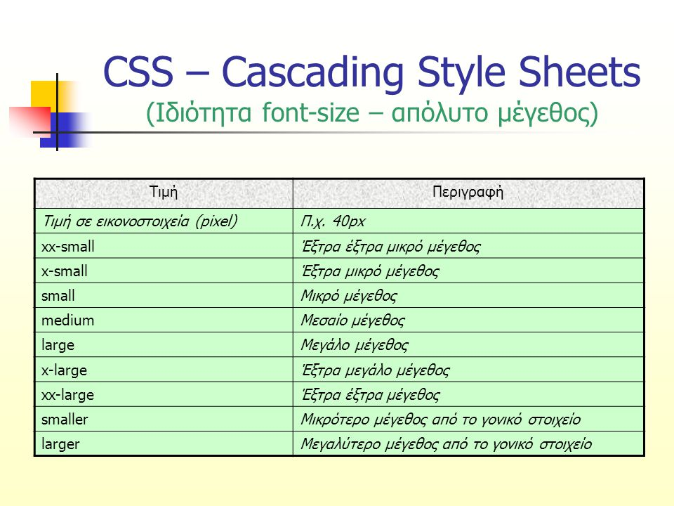 CSS – Cascading Style Sheets (Ιδιότητα font-size – απόλυτο μέγεθος)